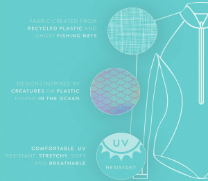 Recycled plastic fabric & design benefits