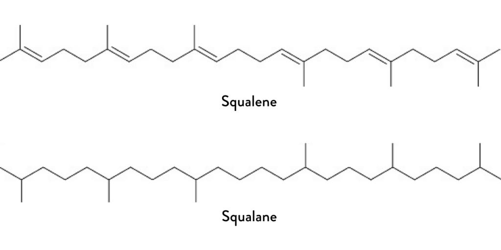squalene vs squalene chemical formula